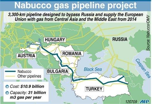 Nabucco-gas-2